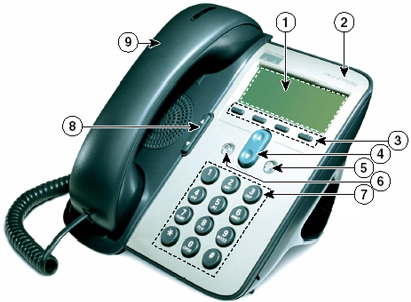 How to use your 7911 ip phone
