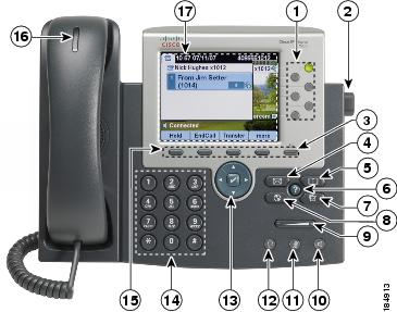 How to Use Your 7965 IP Phone